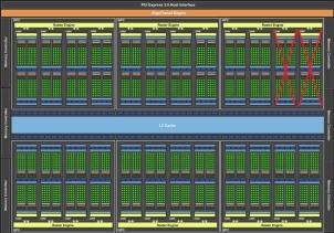 GM200-Blockdiagramm: Zwei Shader-Cluster weniger bei GTX 980 Ti (Bild: Nvidia)